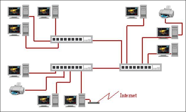 Интернет и локальная сеть провайдер москва