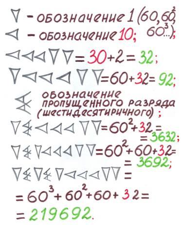 методика создания инструкций по информатике