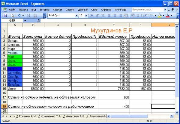Программа для расчёта зарплаты и